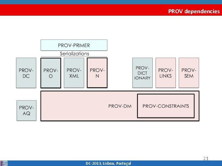PROV dependencies DC‐ 2013, Lisbon, Portugal 21