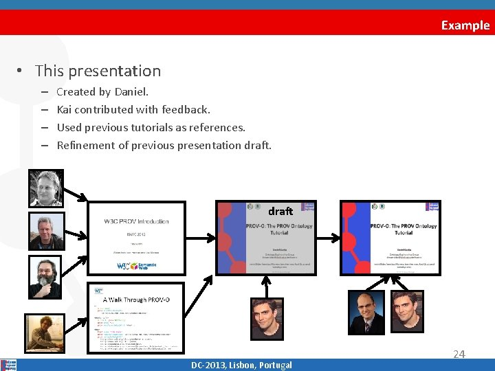 Example • This presentation – – Created by Daniel. Kai contributed with feedback. Used