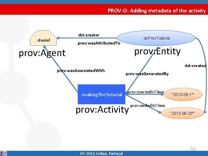 PROV-O: Adding metadata of the activity dct: creator : daniel : dc. Prov. Tutorial