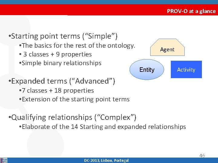 """PROV-O at a glance • Starting point terms (""""Simple"""") • The basics for the"""