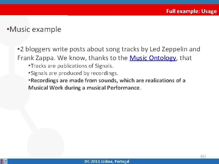 Full example: Usage • Music example • 2 bloggers write posts about song tracks
