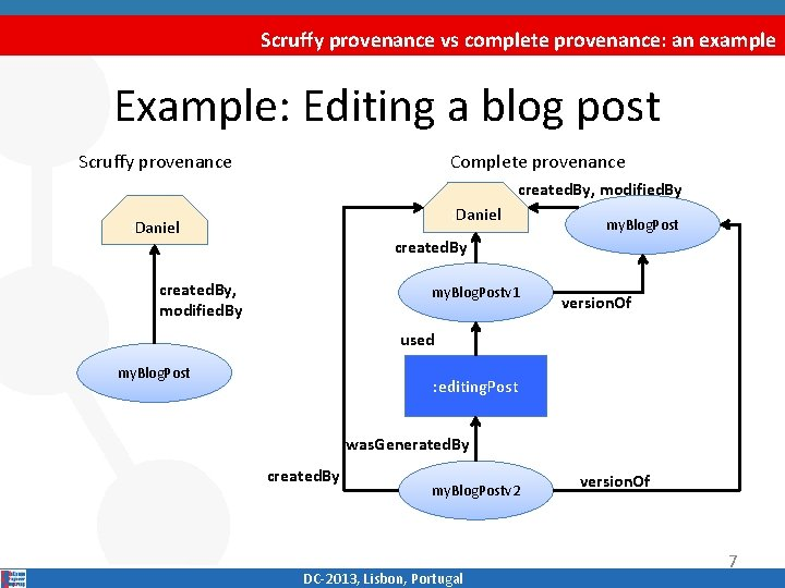 Scruffy provenance vs complete provenance: an example Example: Editing a blog post Scruffy provenance