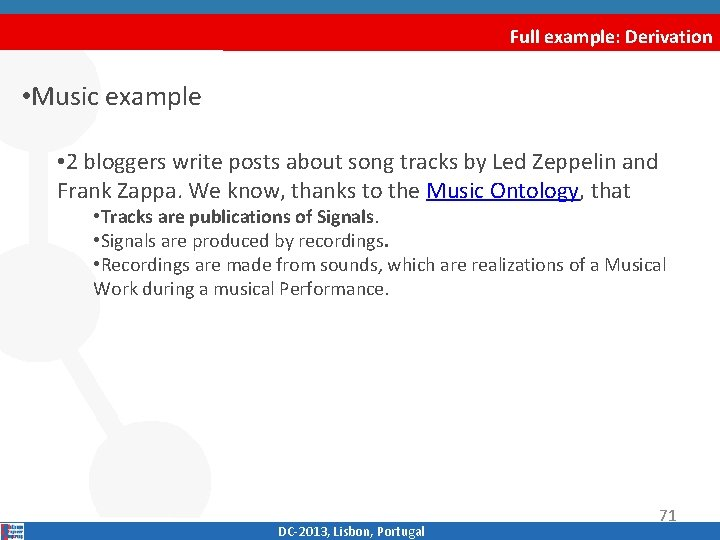 Full example: Derivation • Music example • 2 bloggers write posts about song tracks
