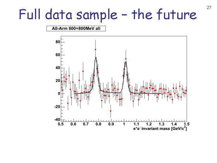 Full data sample – the future 27