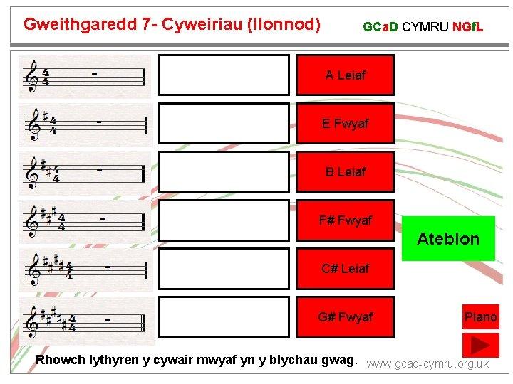 Gweithgaredd 7 - Cyweiriau (llonnod) GCa. D CYMRU NGf. L A Leiaf E Fwyaf