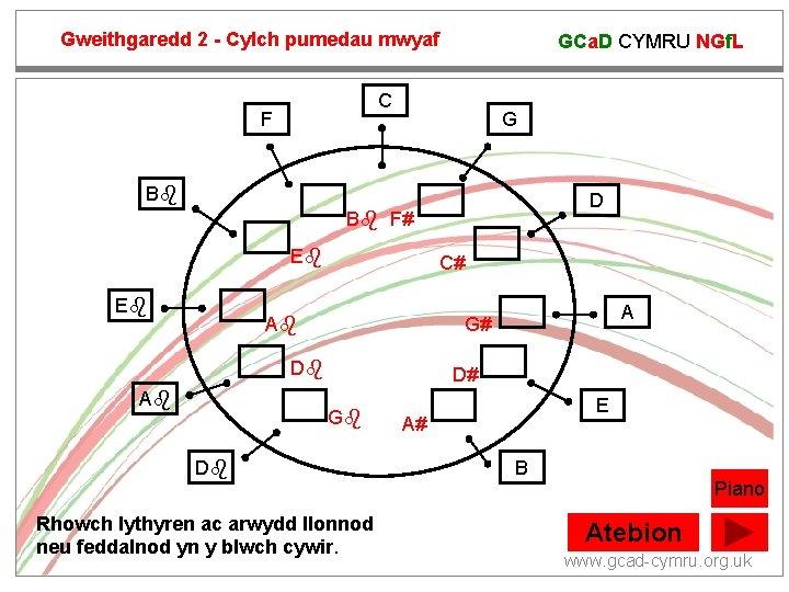 Gweithgaredd 2 - Cylch pumedau mwyaf GCa. D CYMRU NGf. L C F G