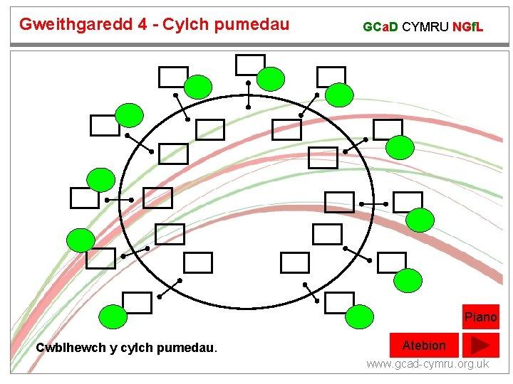 Gweithgaredd 4 - Cylch pumedau GCa. D CYMRU NGf. L Piano Cwblhewch y cylch