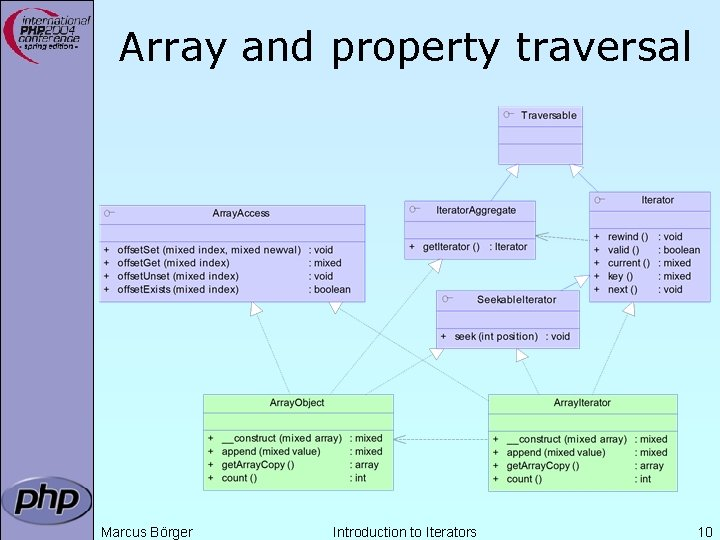 Array and property traversal Marcus Börger Introduction to Iterators 10