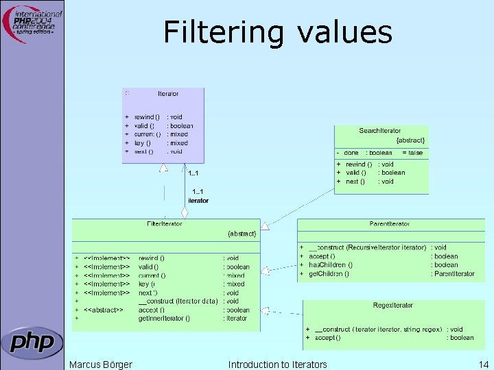 Filtering values Marcus Börger Introduction to Iterators 14