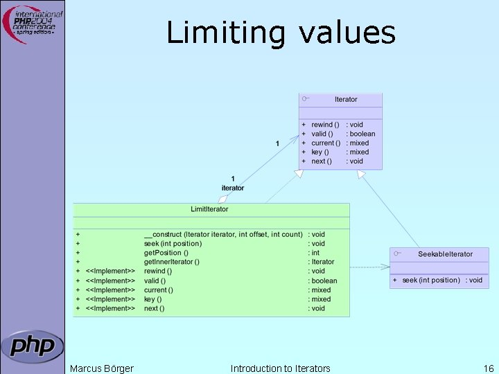 Limiting values Marcus Börger Introduction to Iterators 16