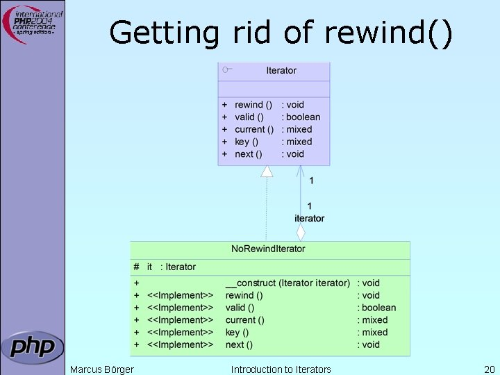 Getting rid of rewind() Marcus Börger Introduction to Iterators 20