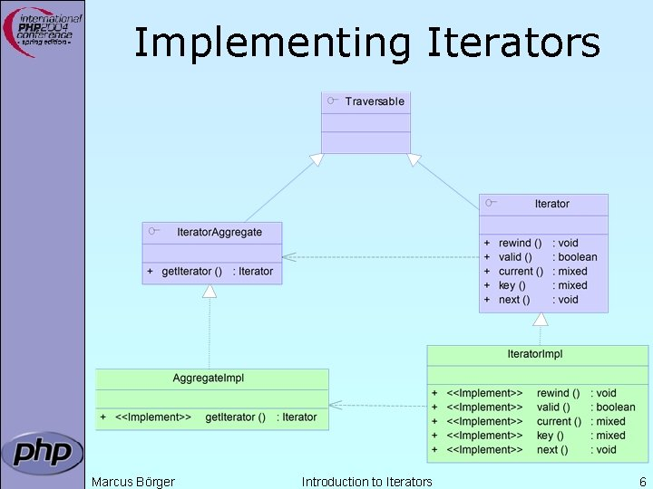 Implementing Iterators Marcus Börger Introduction to Iterators 6