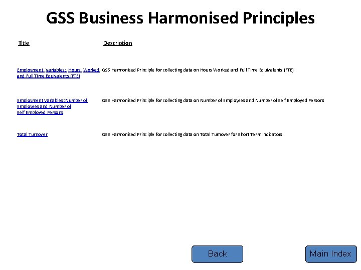GSS Business Harmonised Principles Title Description Employment Variables: Hours Worked GSS Harmonised Principle for