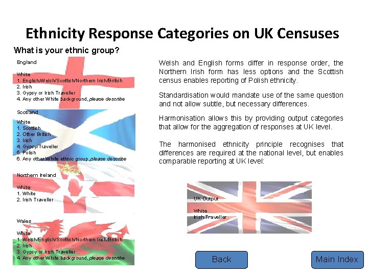 Ethnicity Response Categories on UK Censuses What is your ethnic group? England White 1.