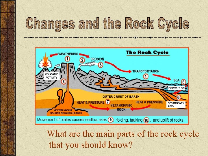 What are the main parts of the rock cycle that you should know?
