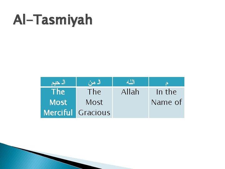 Al-Tasmiyah ﺍﻟ ﺣﻴﻢ ﺍﻟ ﻣﻦ The Most Merciful Gracious ﺍﻟﻠﻪ Allah ﻡ In the