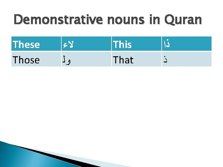 Demonstrative nouns in Quran These Those ﻻﺀ ﻭﻟ This That ﺫﺍ ﺫ