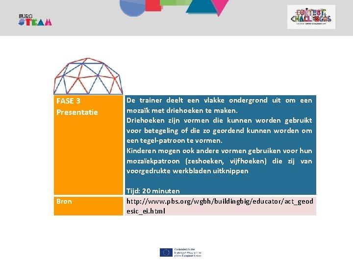 1. KANPALDIA Contest and Challenges Camp FASE 3 Presentatie Bron De trainer deelt een