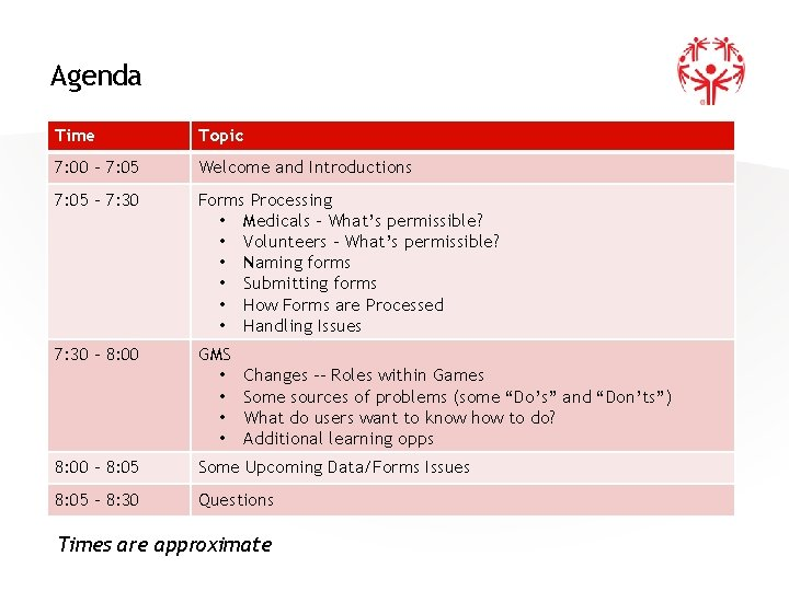 Agenda Time Topic 7: 00 – 7: 05 Welcome and Introductions 7: 05 –