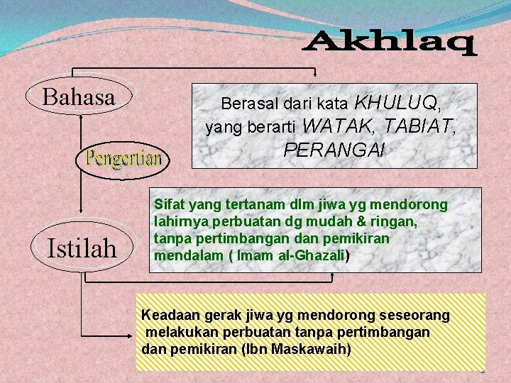 Bahasa Berasal dari kata KHULUQ, yang berarti WATAK, TABIAT, PERANGAI Istilah Sifat yang tertanam