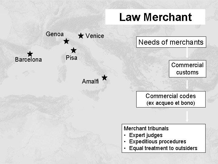 Law Merchant Genoa Barcelona Venice Needs of merchants Pisa Commercial customs Amalfi Commercial codes