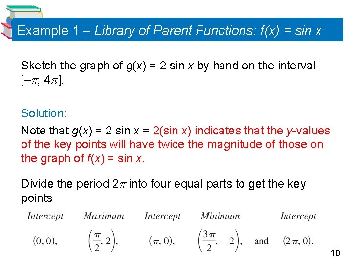 Example 1 – Library of Parent Functions: f (x) = sin x Sketch the
