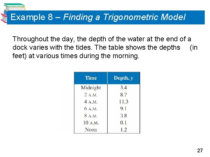 Example 8 – Finding a Trigonometric Model Throughout the day, the depth of the