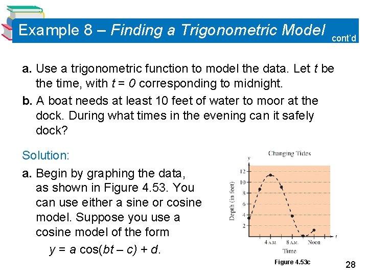 Example 8 – Finding a Trigonometric Model cont'd a. Use a trigonometric function to