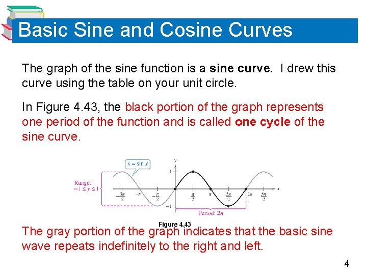 Basic Sine and Cosine Curves The graph of the sine function is a sine