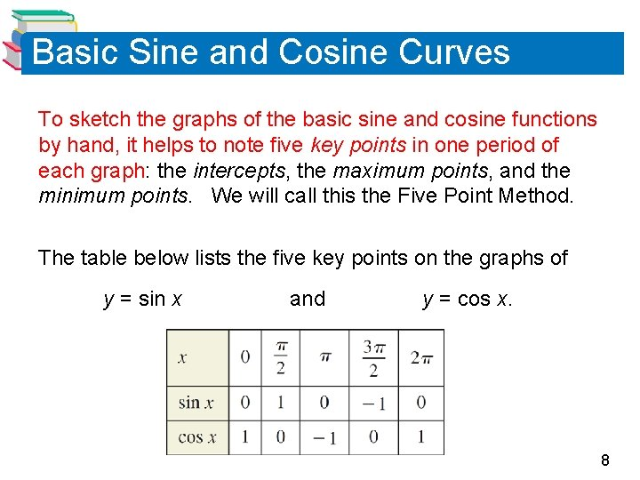 Basic Sine and Cosine Curves To sketch the graphs of the basic sine and