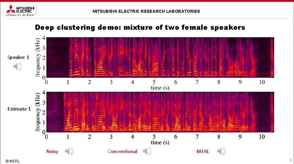 MITSUBISHI ELECTRIC RESEARCH LABORATORIES Deep clustering demo: mixture of two female speakers Speaker 1