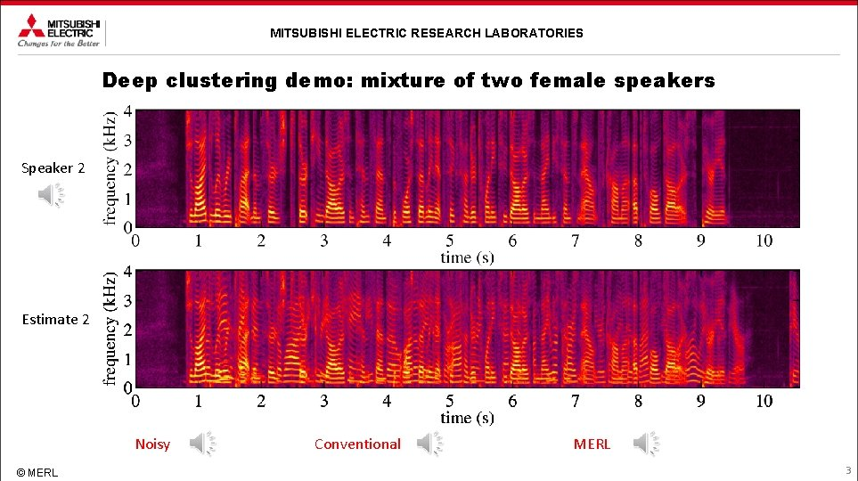MITSUBISHI ELECTRIC RESEARCH LABORATORIES Deep clustering demo: mixture of two female speakers Speaker 2