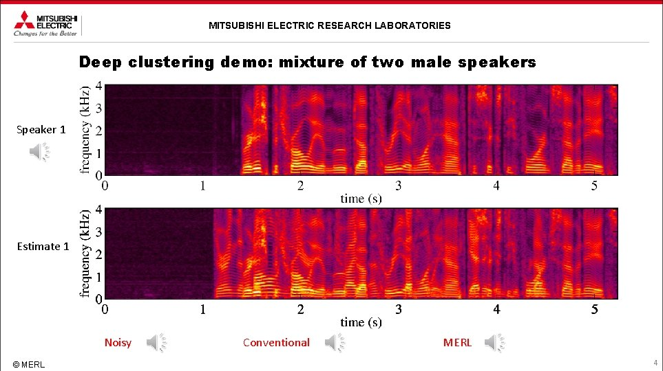 MITSUBISHI ELECTRIC RESEARCH LABORATORIES Deep clustering demo: mixture of two male speakers Speaker 1