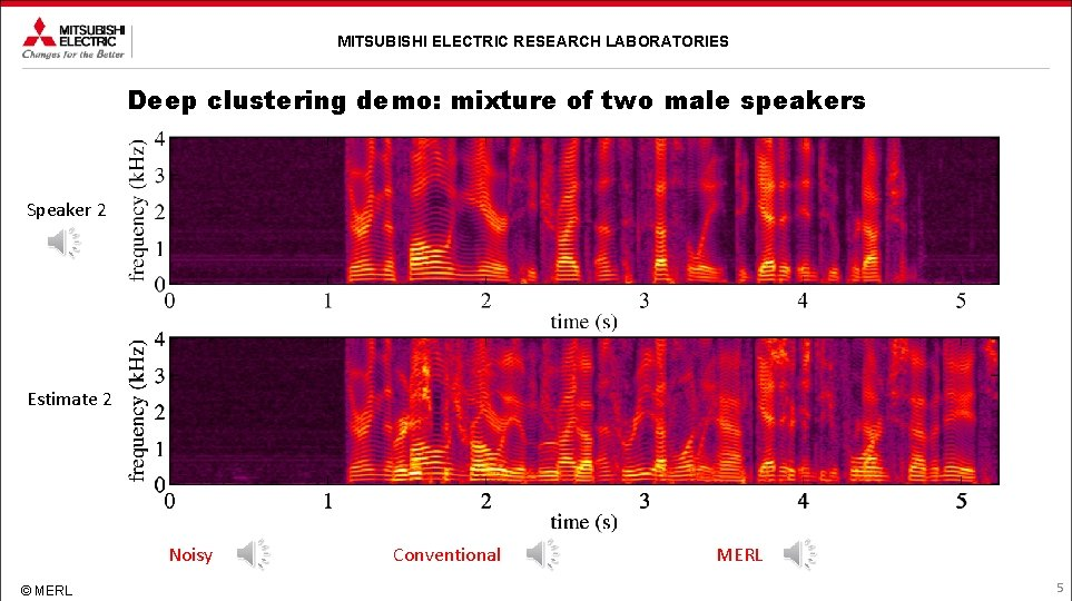 MITSUBISHI ELECTRIC RESEARCH LABORATORIES Deep clustering demo: mixture of two male speakers Speaker 2