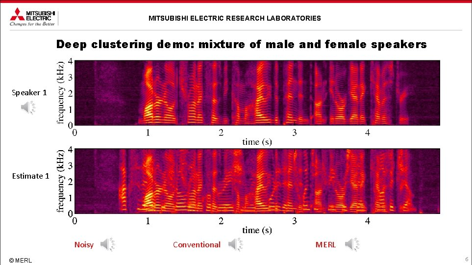 MITSUBISHI ELECTRIC RESEARCH LABORATORIES Deep clustering demo: mixture of male and female speakers Speaker