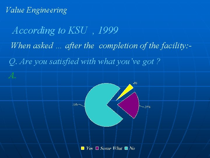 Value Engineering According to KSU , 1999 When asked … after the completion of