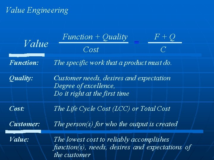 Value Engineering Value = Function + Quality Cost = F+Q C Function: The specific