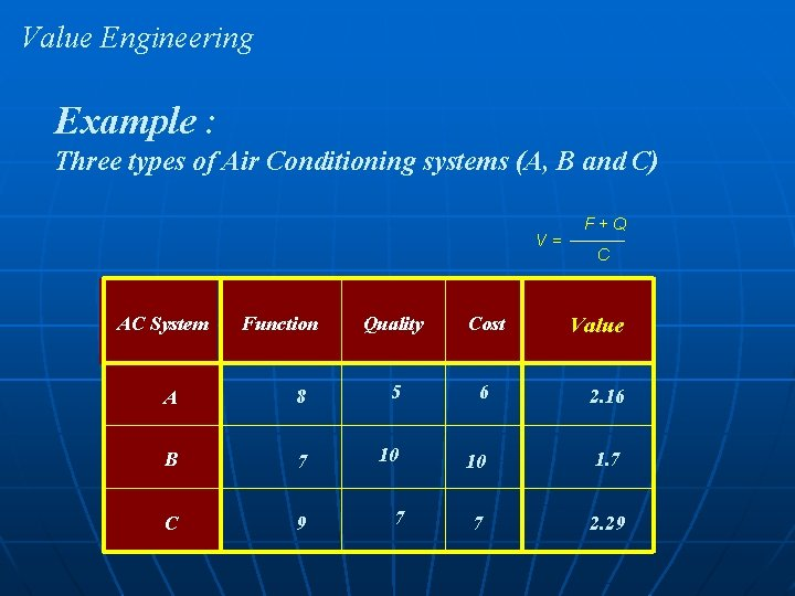 Value Engineering Example : Three types of Air Conditioning systems (A, B and C)