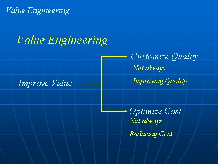 Value Engineering Customize Quality Not always Improve Value Improving Quality Optimize Cost Not always