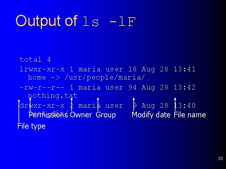 Output of ls -l. F total 4 lrwxr-xr-x 1 maria user 18 Aug 28