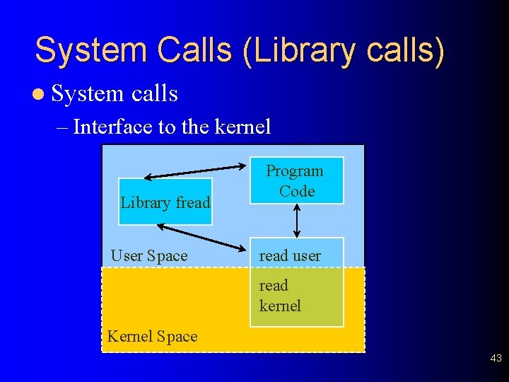 System Calls (Library calls) l System calls – Interface to the kernel Library fread