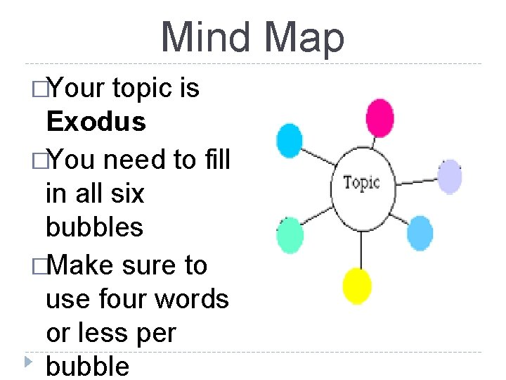 Mind Map �Your topic is Exodus �You need to fill in all six bubbles