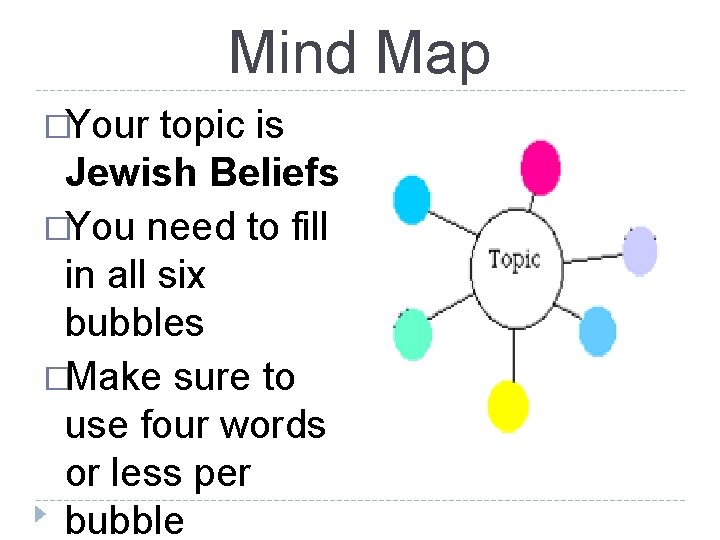 Mind Map �Your topic is Jewish Beliefs �You need to fill in all six