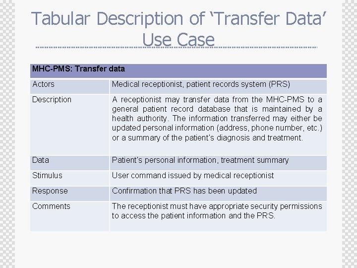 Tabular Description of 'Transfer Data' Use Case MHC-PMS: Transfer data Actors Medical receptionist, patient