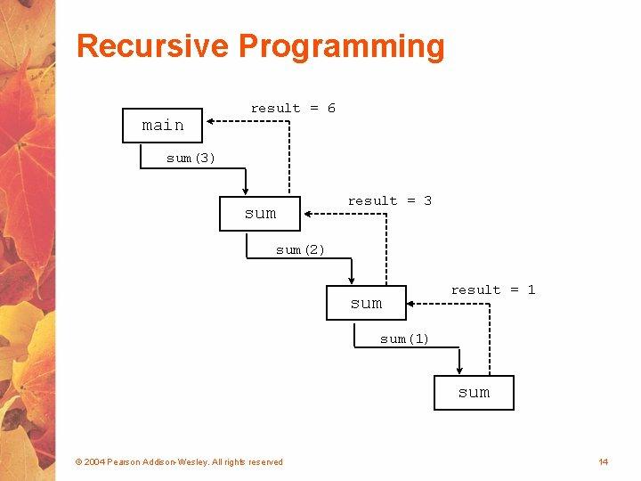 Recursive Programming main result = 6 sum(3) sum result = 3 sum(2) sum result