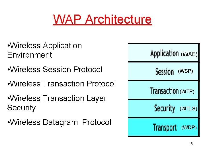 WAP Architecture • Wireless Application Environment • Wireless Session Protocol (WAE) (WSP) • Wireless