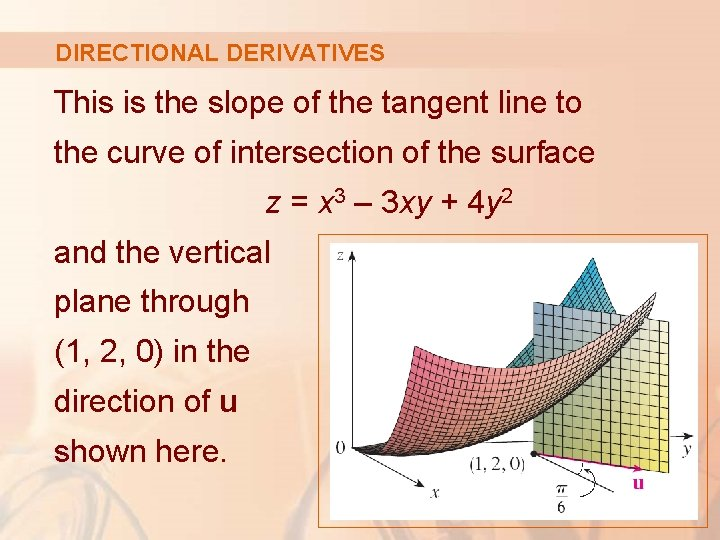 DIRECTIONAL DERIVATIVES This is the slope of the tangent line to the curve of