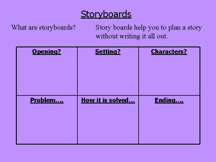 Storyboards What are storyboards? Story boards help you to plan a story without writing
