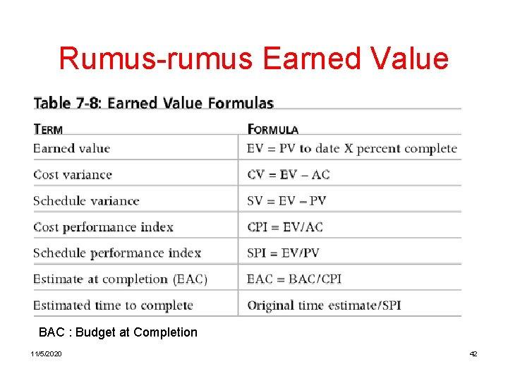 Rumus-rumus Earned Value BAC : Budget at Completion 11/5/2020 42