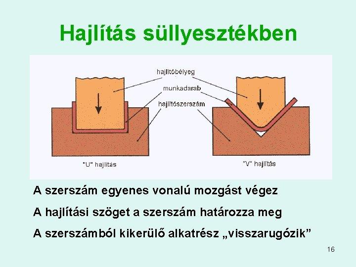 Hajlítás süllyesztékben A szerszám egyenes vonalú mozgást végez A hajlítási szöget a szerszám határozza